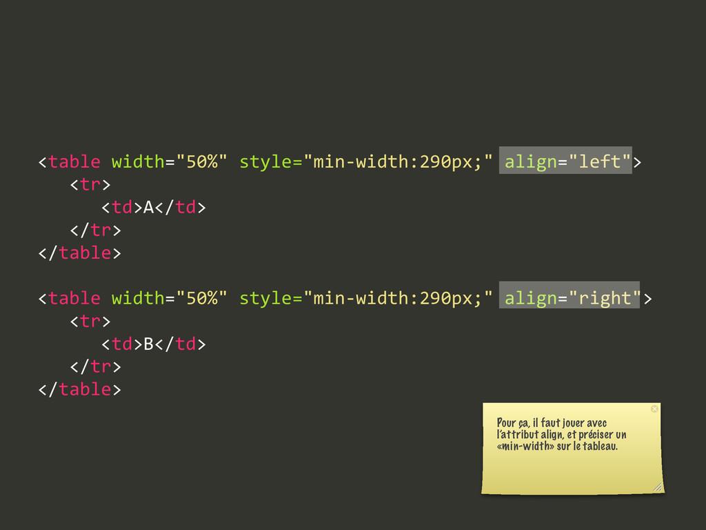 """<table width=""""50%"""" style=""""min-‐width:290px;""""..."""