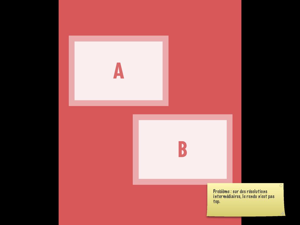 A B Problème : sur des résolutions intermédiair...