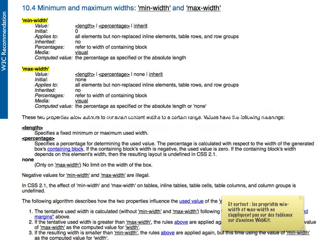 En CSS2.1, l'effet de 'min-width' et 'max-width...
