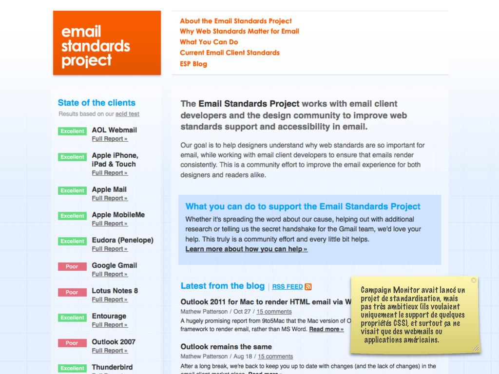 Campaign Monitor avait lancé un projet de stand...