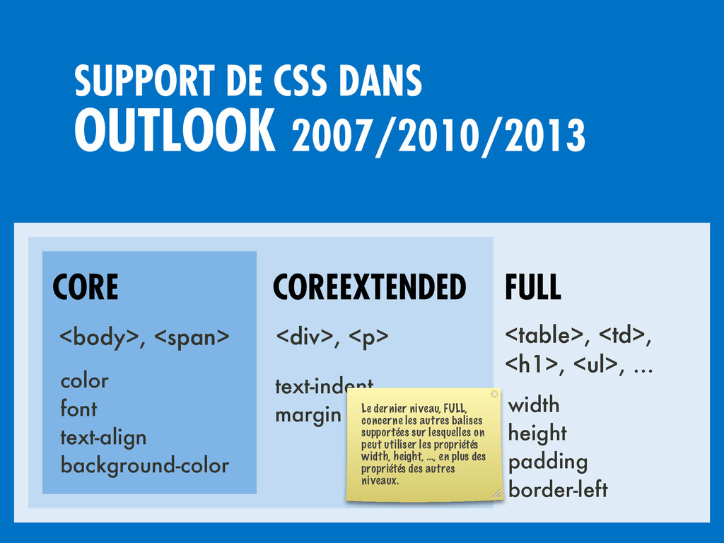 FULL OUTLOOK 2007/2010/2013 SUPPORT DE CSS DANS...