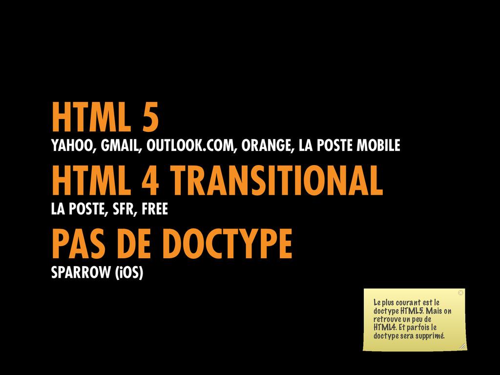 HTML 5 YAHOO, GMAIL, OUTLOOK.COM, ORANGE, LA PO...
