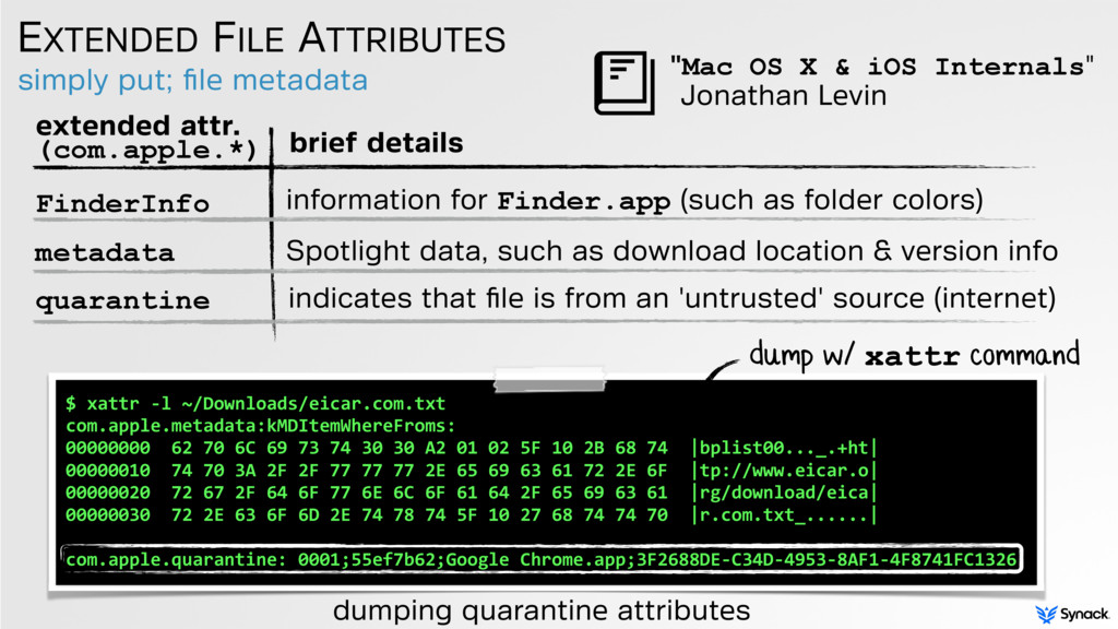 simply put; file metadata EXTENDED FILE ATTRIBUT...