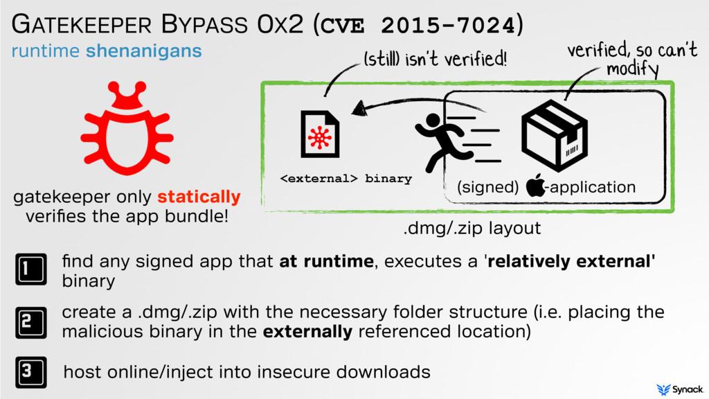 runtime shenanigans GATEKEEPER BYPASS 0X2 (CVE ...