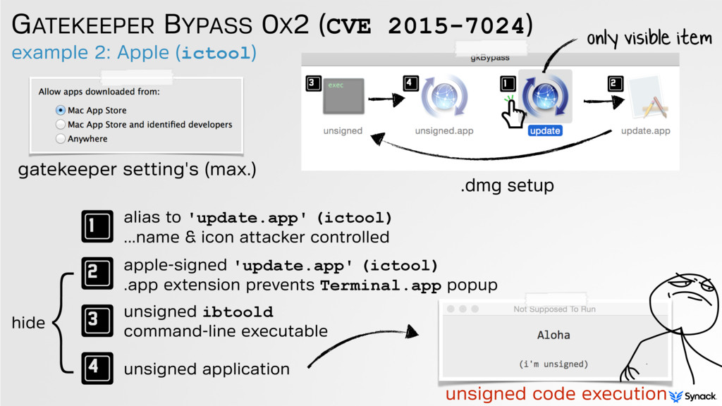 example 2: Apple (ictool) GATEKEEPER BYPASS 0X2...