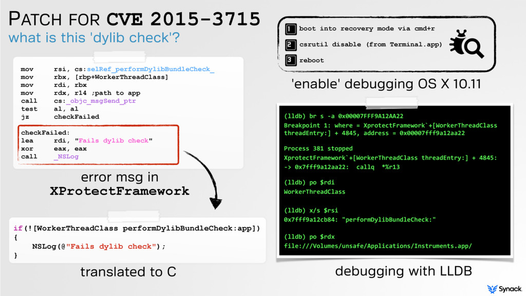 PATCH FOR CVE 2015-3715 what is this 'dylib che...