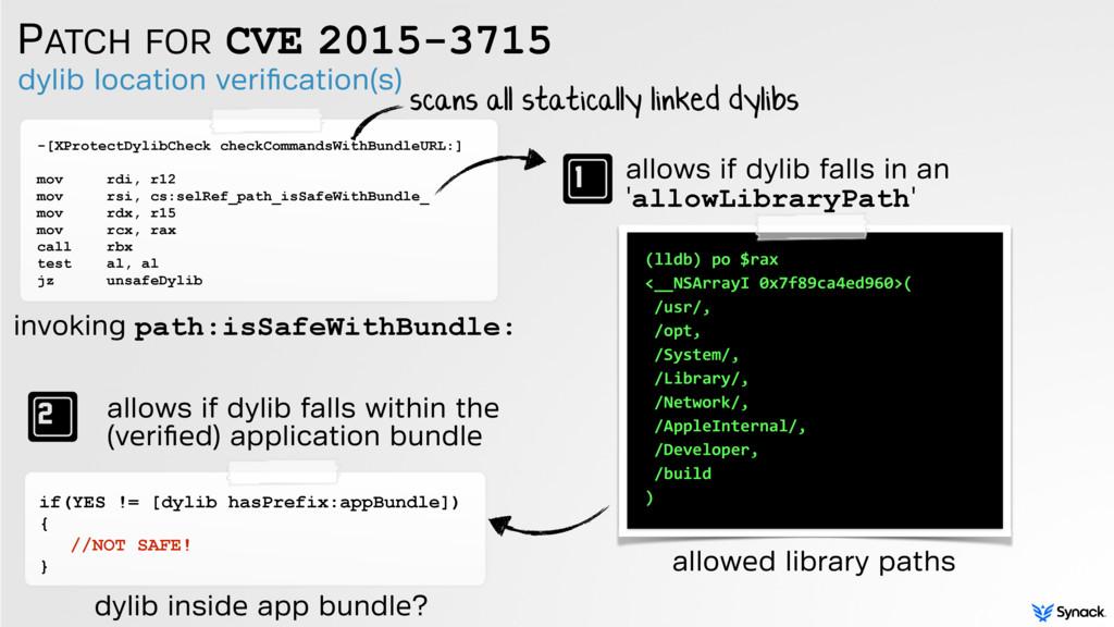 PATCH FOR CVE 2015-3715 dylib location verificat...