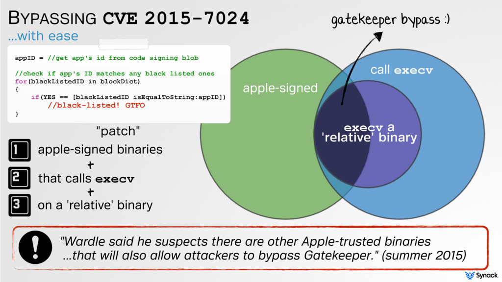 BYPASSING CVE 2015-7024 ...with ease appID = //...