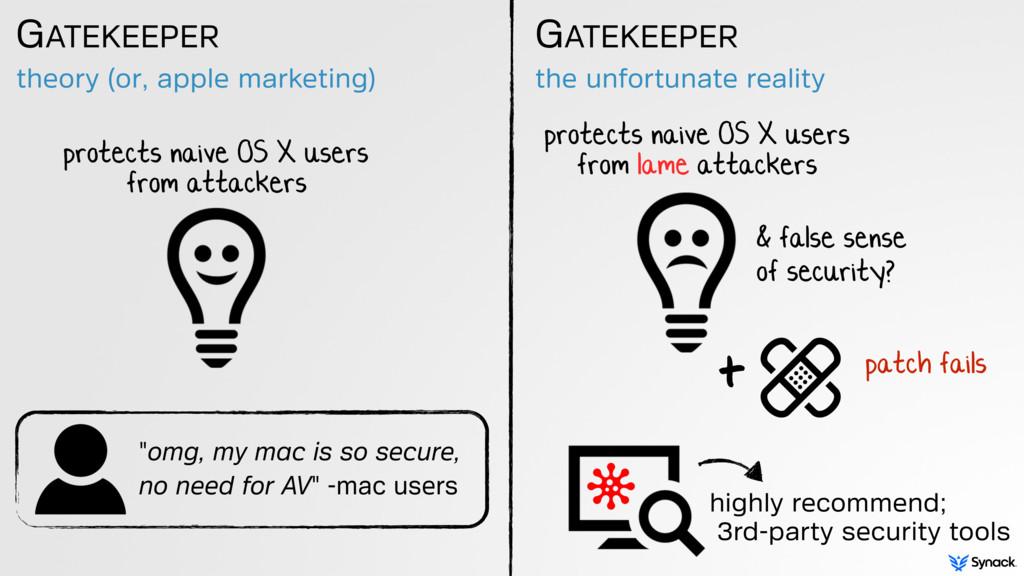 GATEKEEPER theory (or, apple marketing) protect...