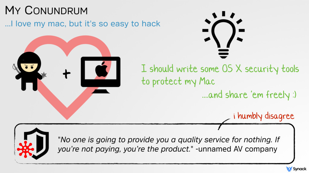 MY CONUNDRUM …I love my mac, but it's so easy t...