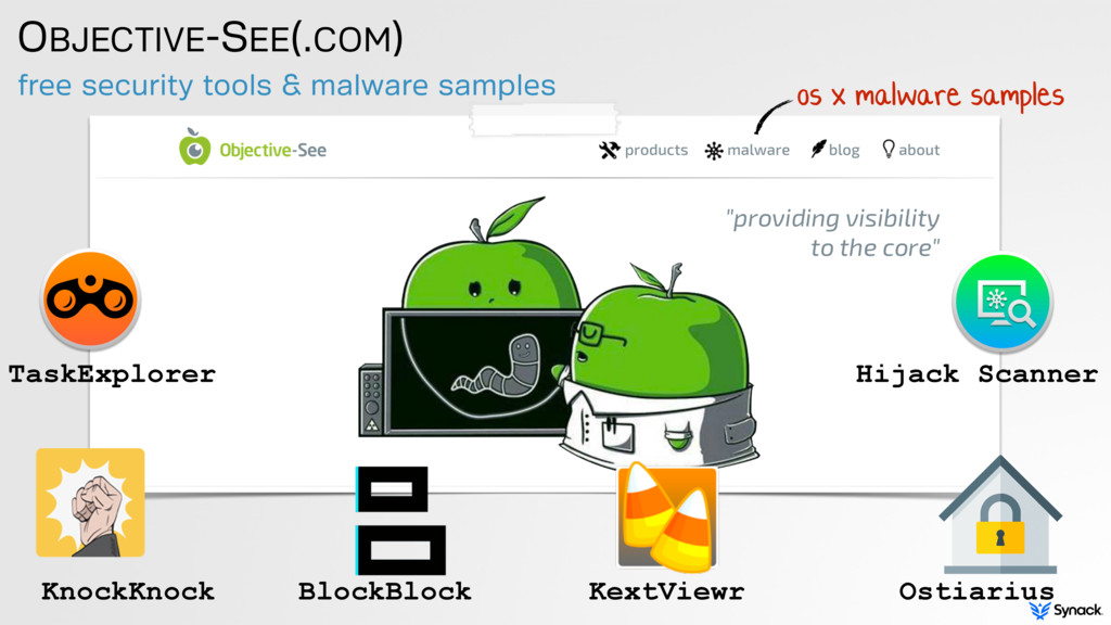 free security tools & malware samples OBJECTIVE...
