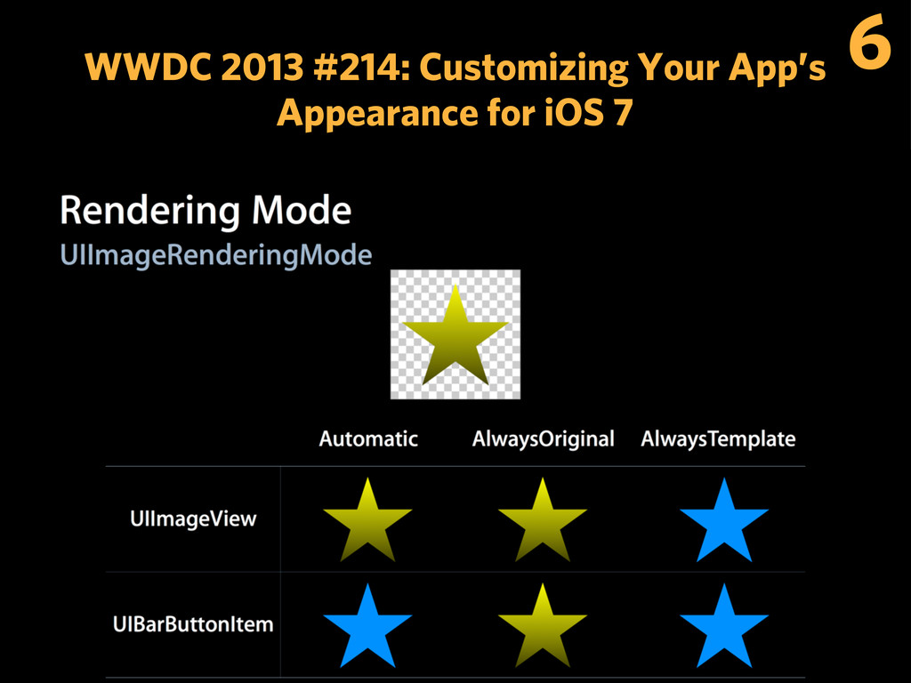 6 WWDC 2013 #214: Customizing Your App's Appear...