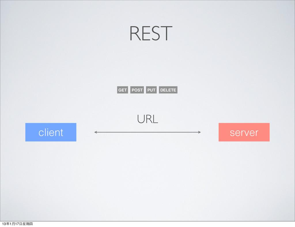 client URL GET POST PUT DELETE REST server 13年1...