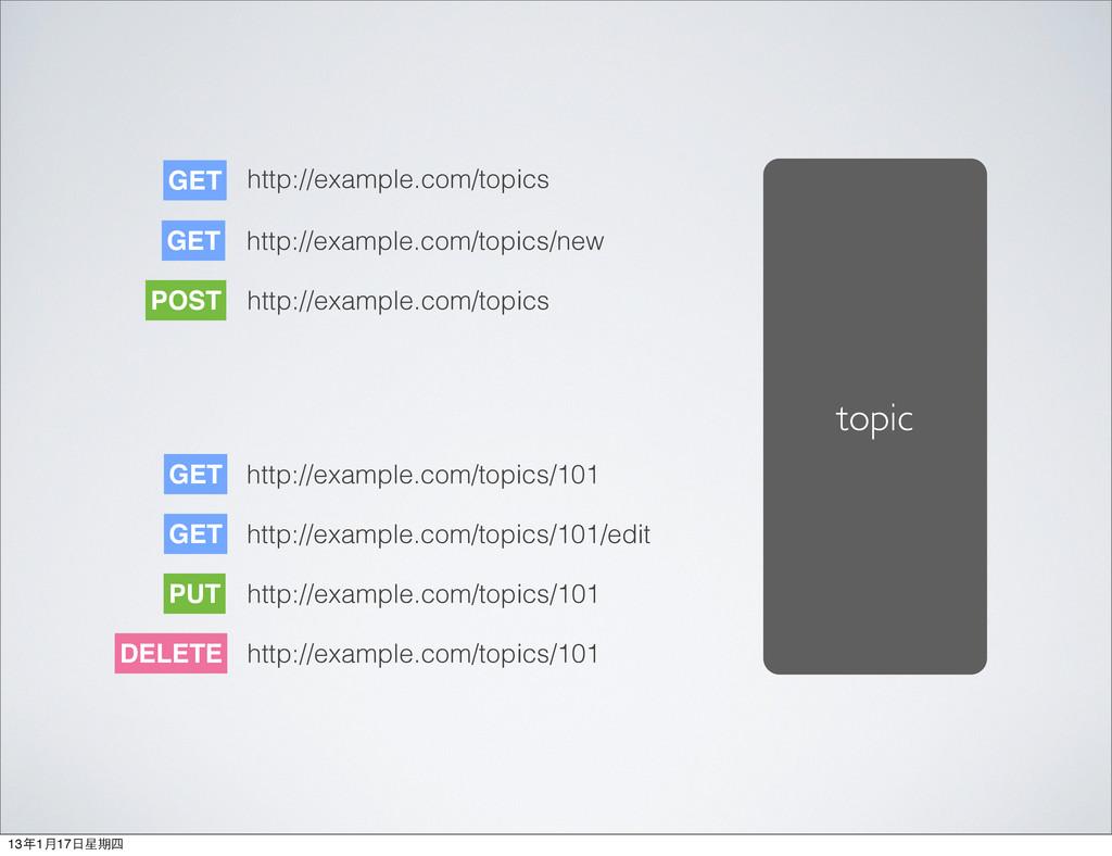 topic http://example.com/topics GET http://exam...