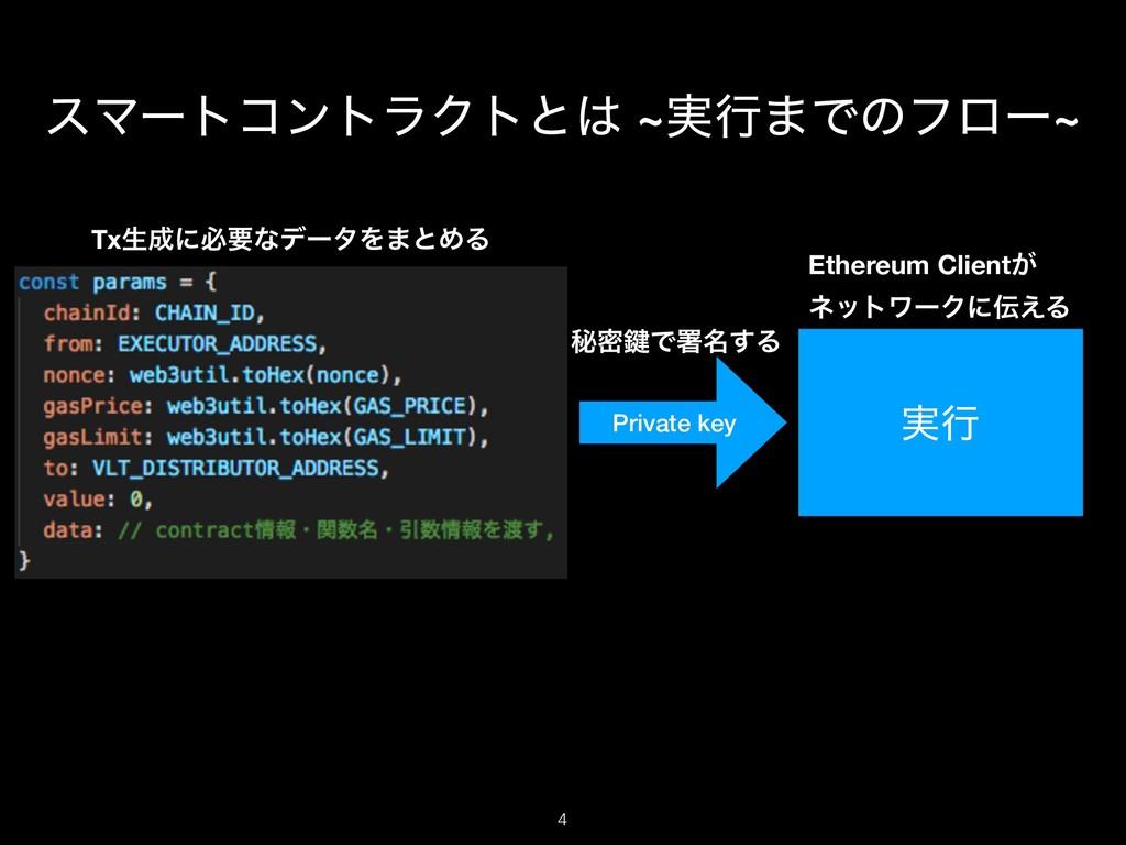εϚʔτίϯτϥΫτͱ ~࣮ߦ·Ͱͷϑϩʔ~ Private key ࣮ߦ !4 Txੜʹ...