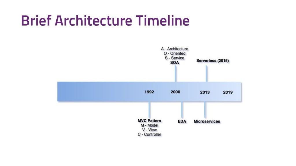 Brief Architecture Timeline 1