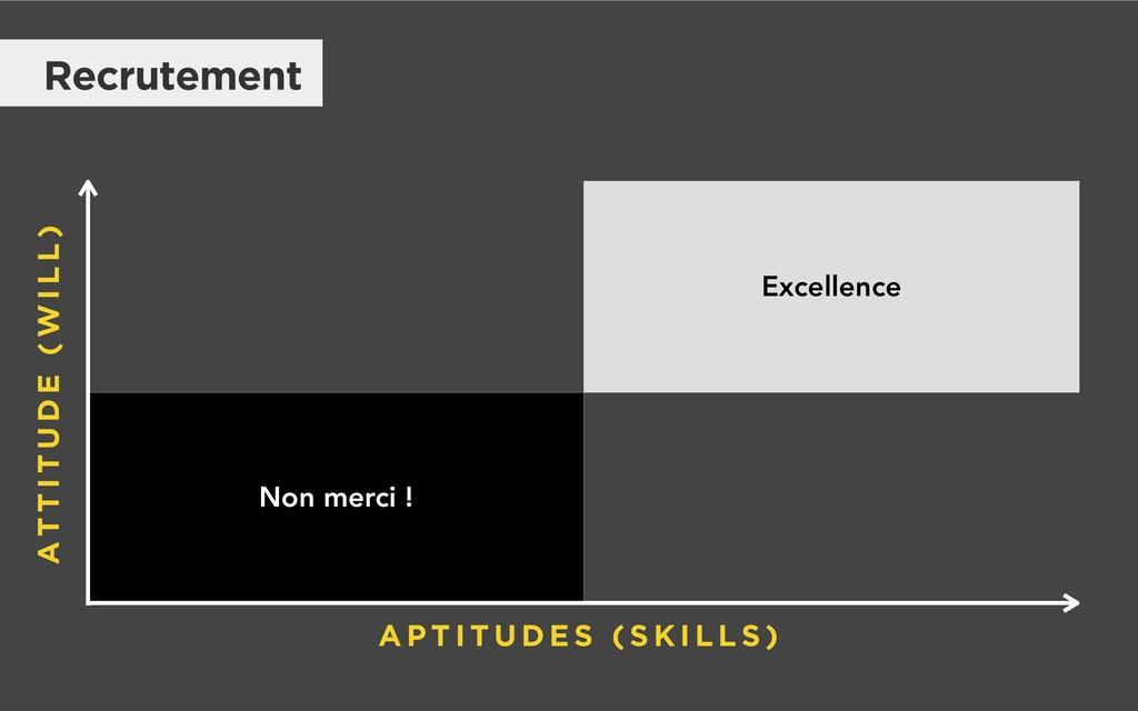 Excellence Non merci ! A P T I T U D E S ( S K ...