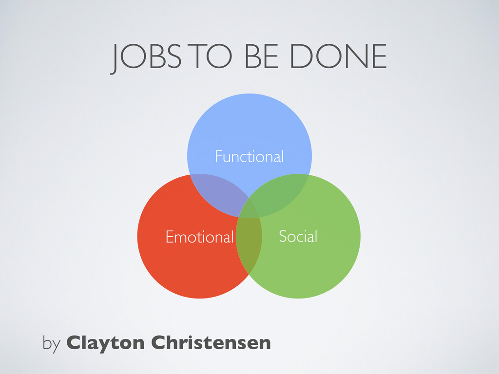 JOBS TO BE DONE Emotional Functional Social by ...