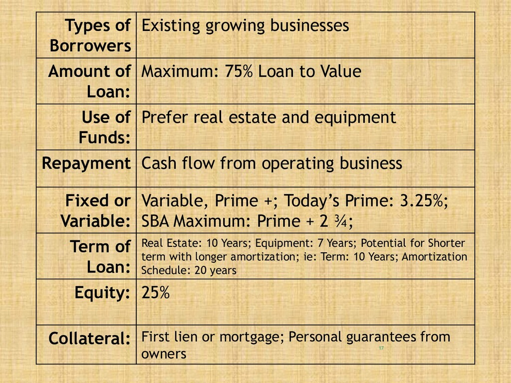 Types of Borrowers Existing growing businesses ...