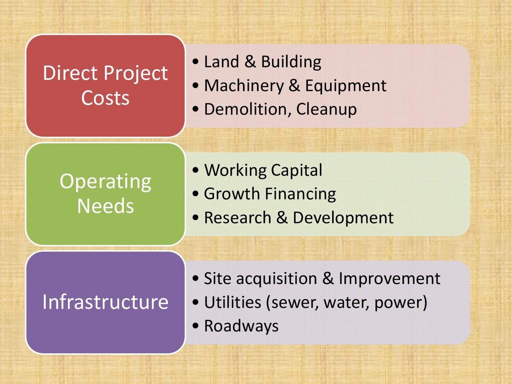 • Land & Building • Machinery & Equipment • Dem...