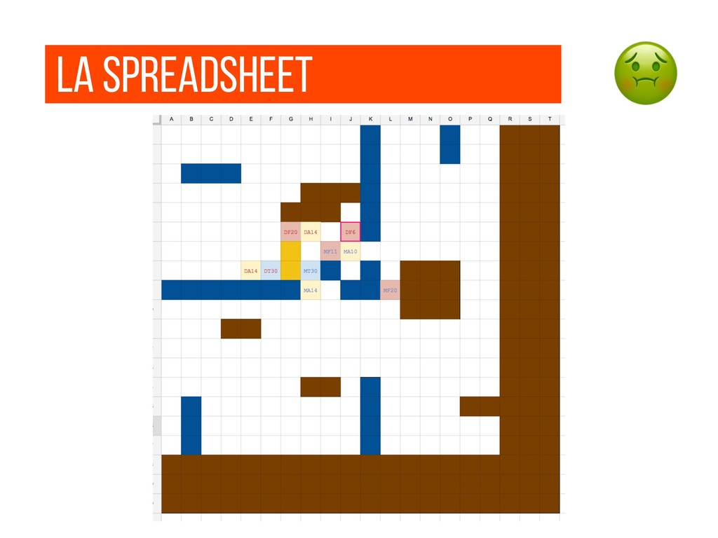 La Spreadsheet