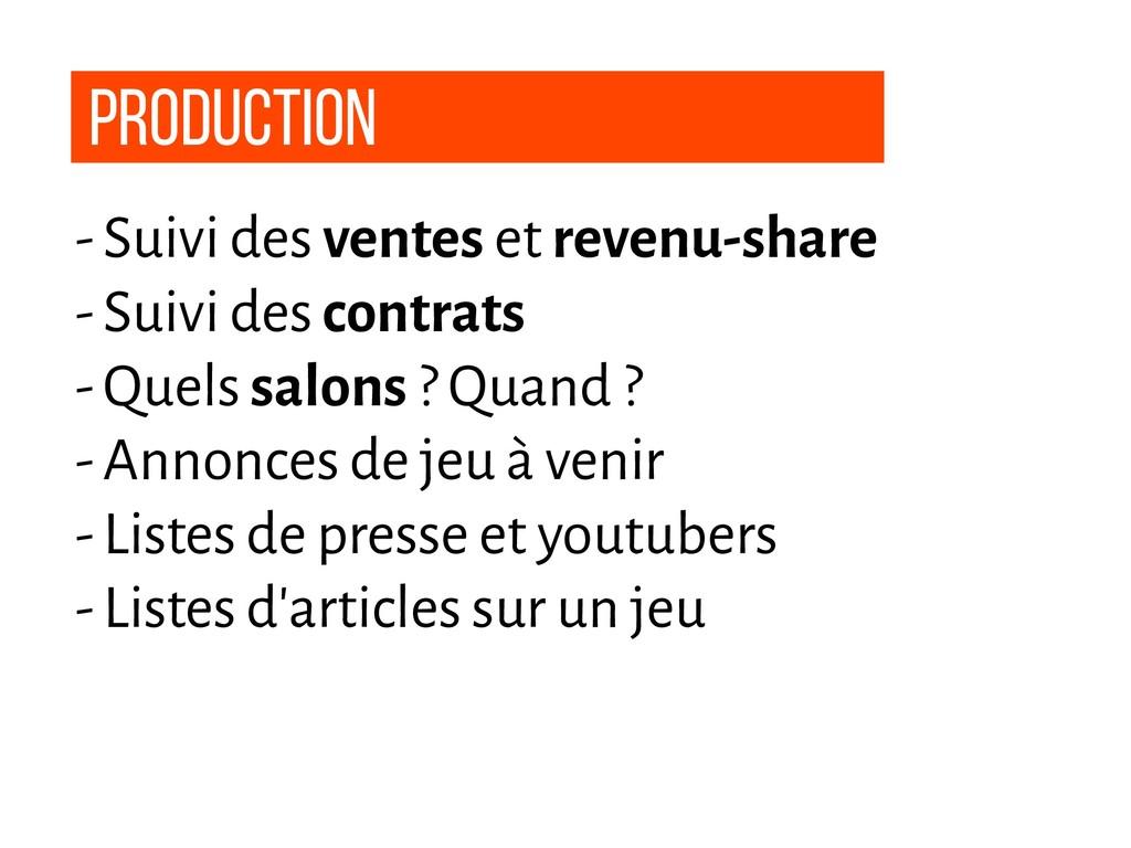 production - Suivi des ventes et revenu-share -...