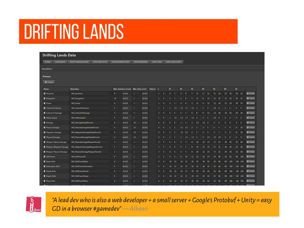 "Drifting lands ""A lead dev who is also a web de..."