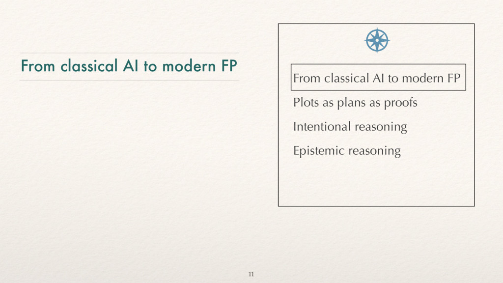 From classical AI to modern FP From classical A...