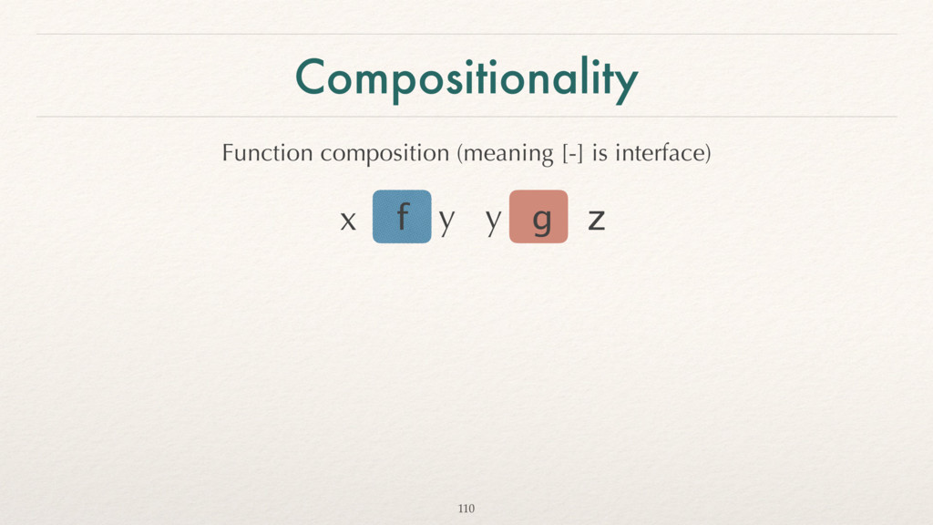 Compositionality 110 x f g z y y Function compo...