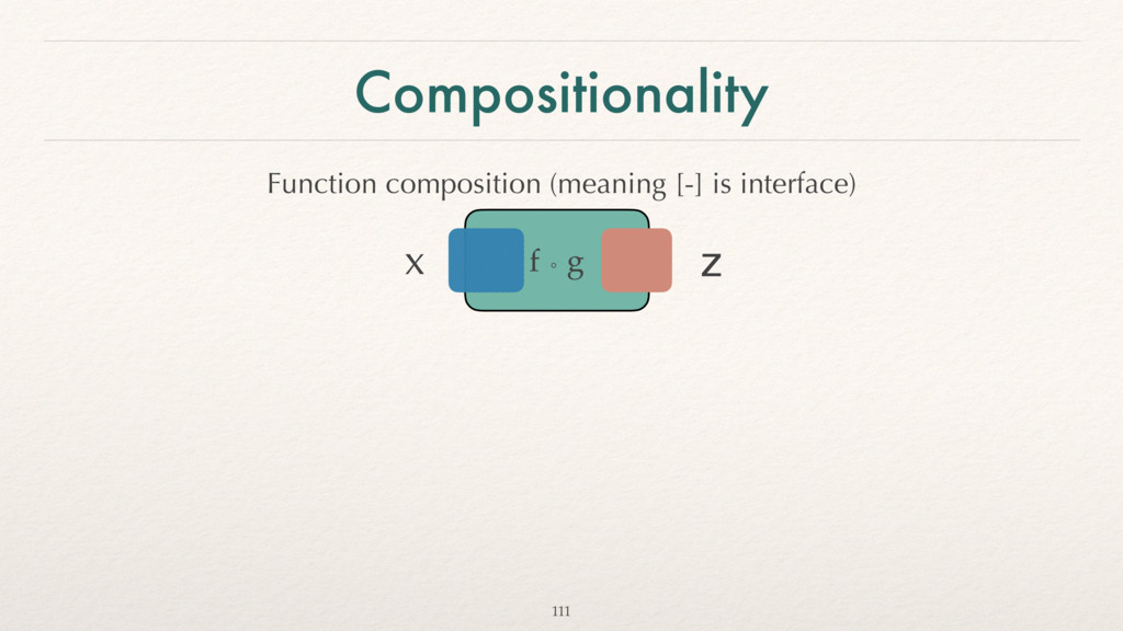 f ∘ g Compositionality Function composition (me...