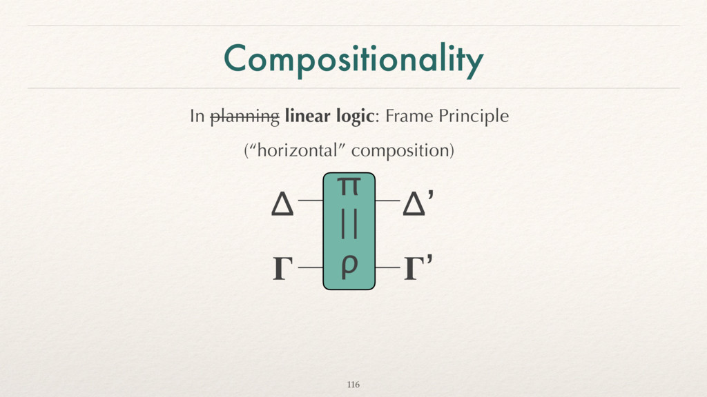 Compositionality In planning linear logic: Fram...