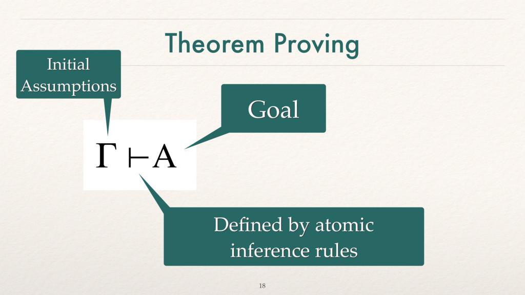 Theorem Proving Γ ⊢A 18 Initial Assumptions Goa...