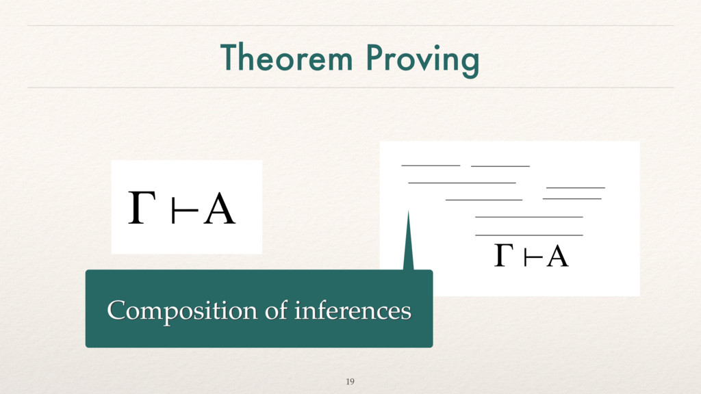 Theorem Proving Γ ⊢A 19 Γ ⊢A Composition of inf...