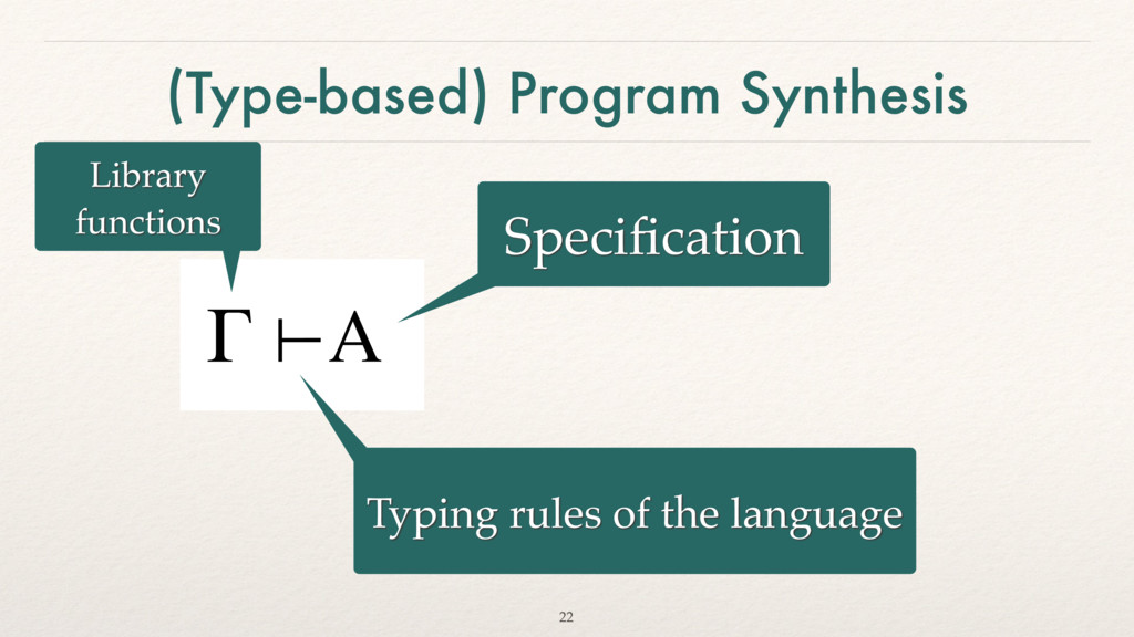 (Type-based) Program Synthesis Γ ⊢A 22 Library ...