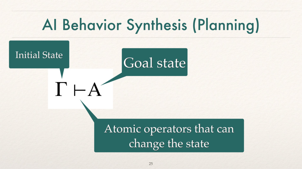 AI Behavior Synthesis (Planning) Γ ⊢A 25 Initia...