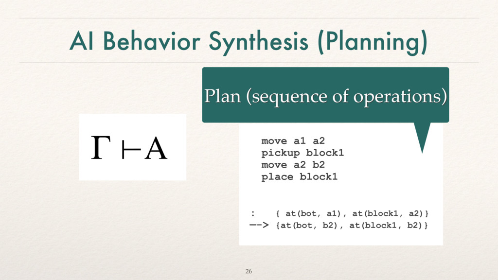 AI Behavior Synthesis (Planning) Γ ⊢A move a1 a...