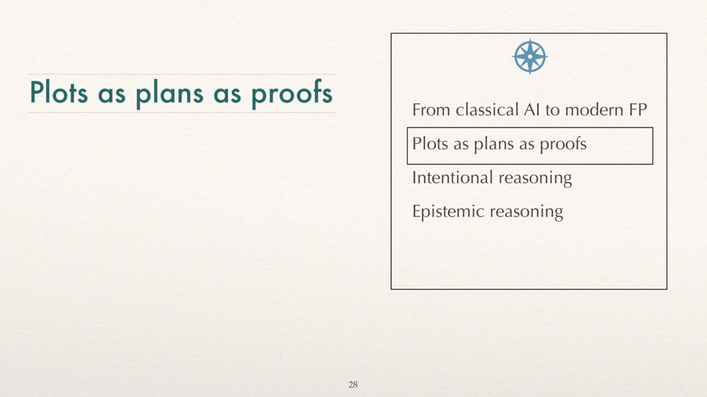 Plots as plans as proofs From classical AI to m...