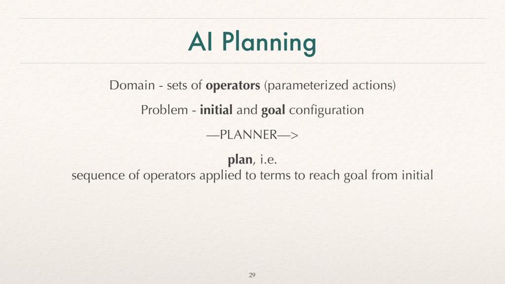 AI Planning Domain - sets of operators (paramet...