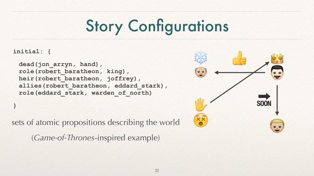 Story Configurations initial: { dead(jon_arryn, ...