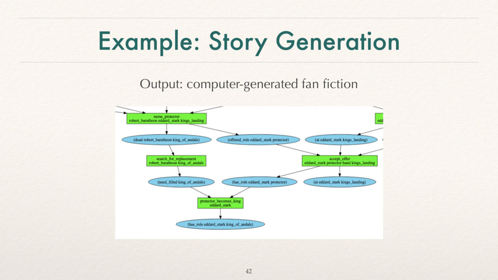 Example: Story Generation Output: computer-gene...