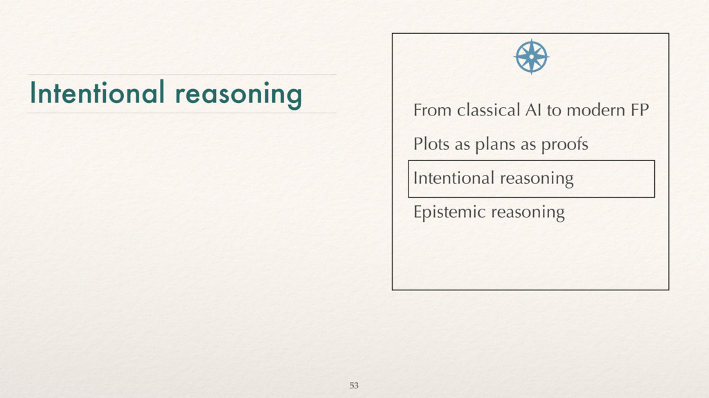 Intentional reasoning From classical AI to mode...