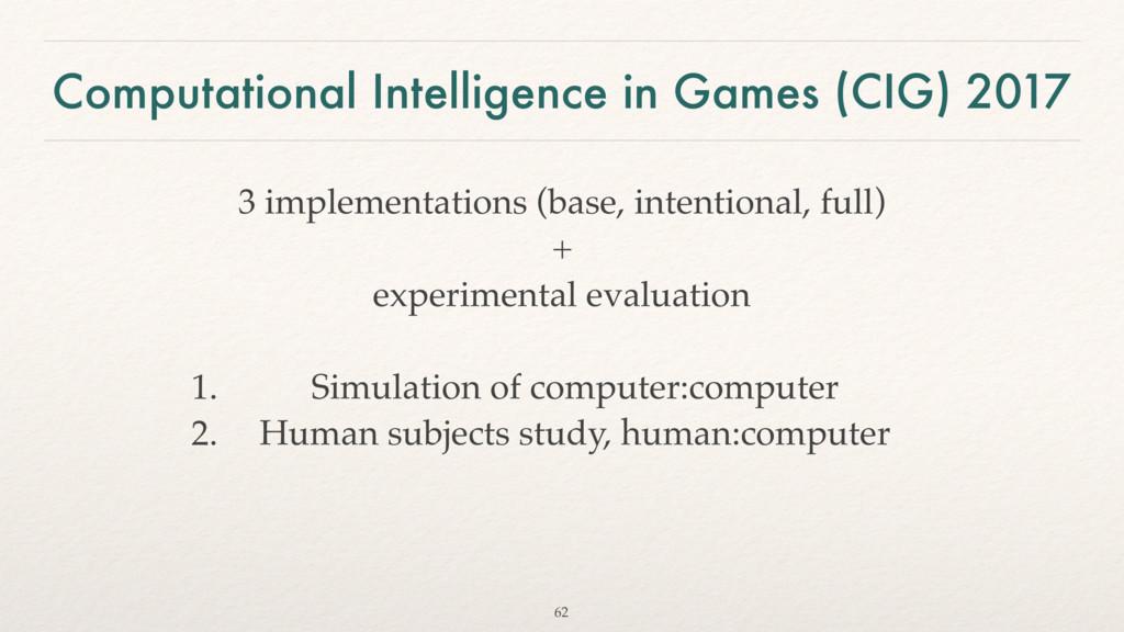 Computational Intelligence in Games (CIG) 2017 ...