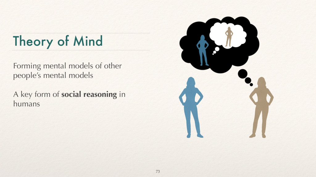 Theory of Mind Forming mental models of other p...