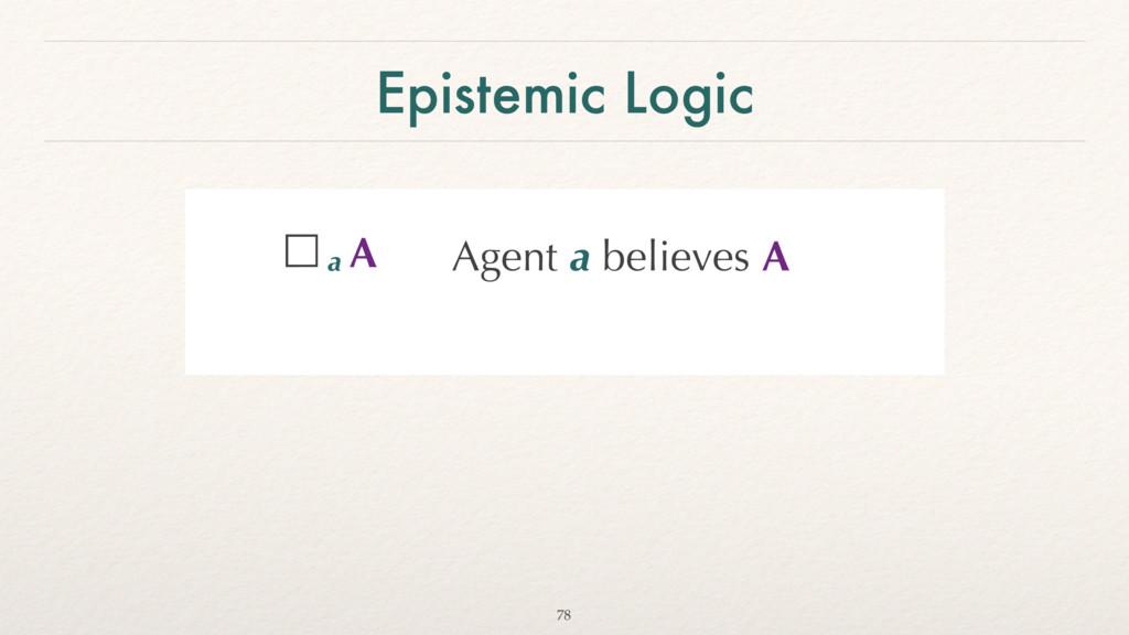Agent a believes A Epistemic Logic ☐a A 78