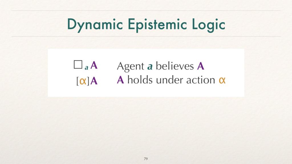Dynamic Epistemic Logic 79 ☐a A [α]A Agent a b...