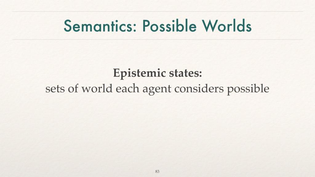 Semantics: Possible Worlds Epistemic states: se...