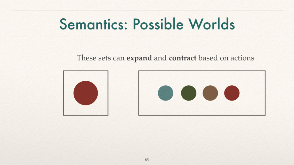 Semantics: Possible Worlds These sets can expan...