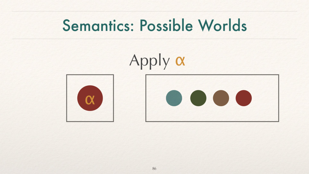 Semantics: Possible Worlds 86 α Apply α