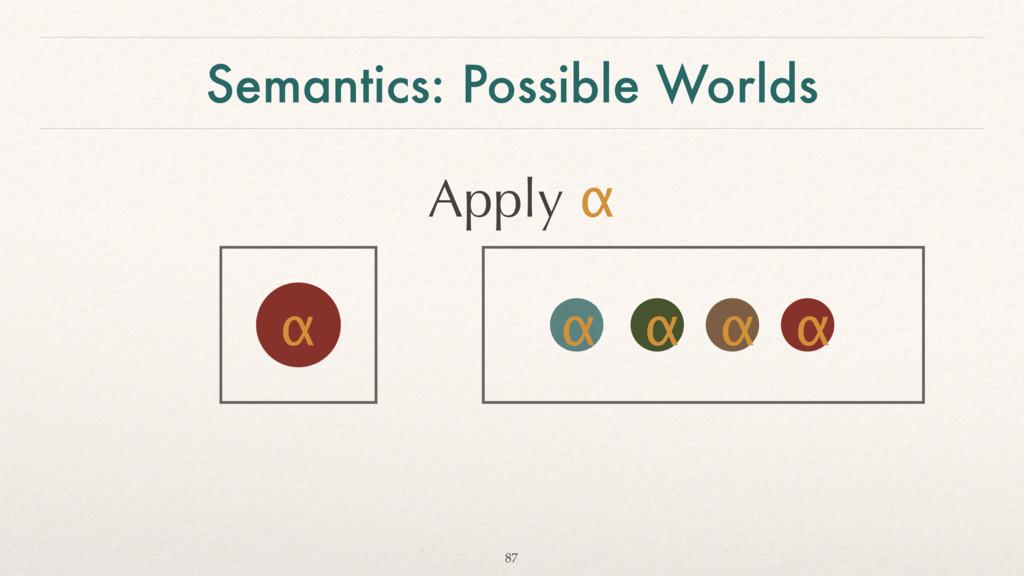 α α α α Semantics: Possible Worlds 87 α Apply α