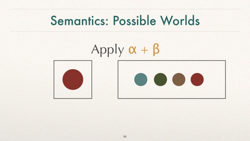 Semantics: Possible Worlds 88 Apply α + β